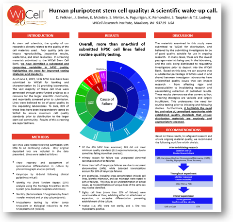 Poster # W-3111 Human Pluripotent Stem Cell Quality: A Scientific Wake-Up Call